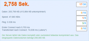 Webseite ohne mod_pagespeed